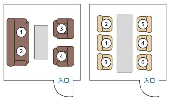 上座と下座の席